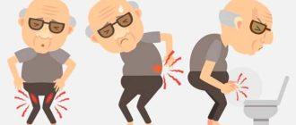 Чем обезболить предстательную железу при простатите у мужчин