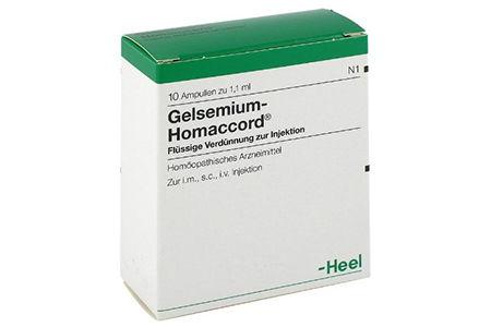 Лекарственные средства при аденоме и простатите простатит в минске