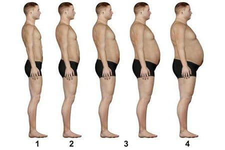 мужчина меряет сантиметром огромный живот