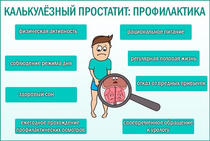 Профилактика калькулезного простатита