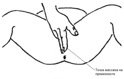 Схема массажа промежности мужчины