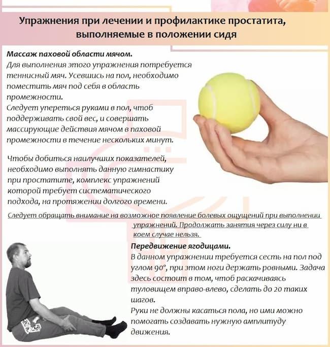 Лфк для профилактики простатита лікування гострого простатиту