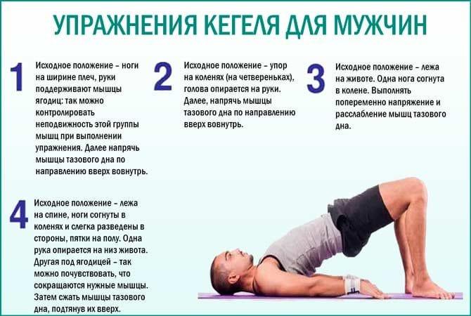 Упражнения Кегеля после удаления аденомы предстательной железы