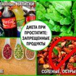 Запрещенные продукты при хроническом простатите